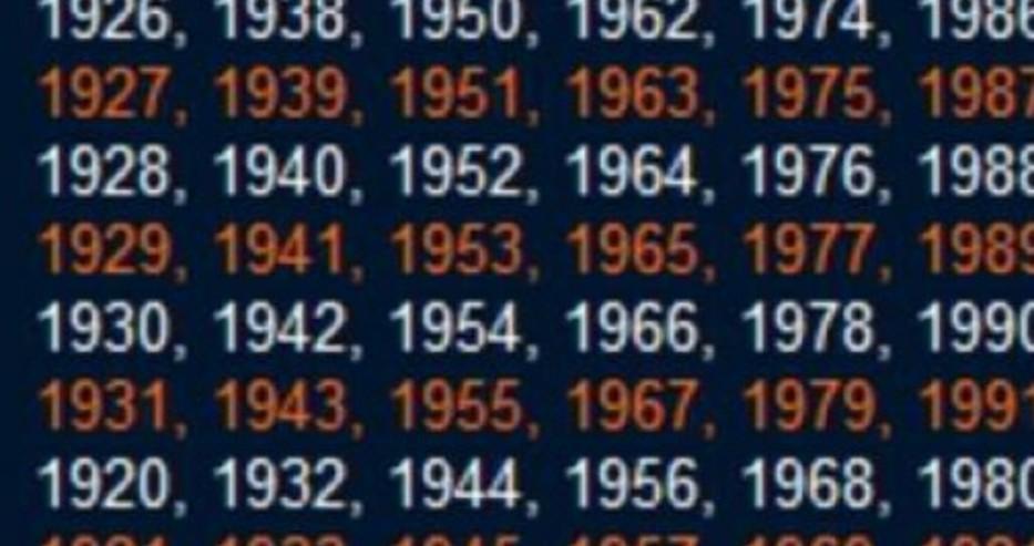 ЗМИЯ 1929, 1941, 1953, 1965, 1977, 1989, 2001, 2013 КОН