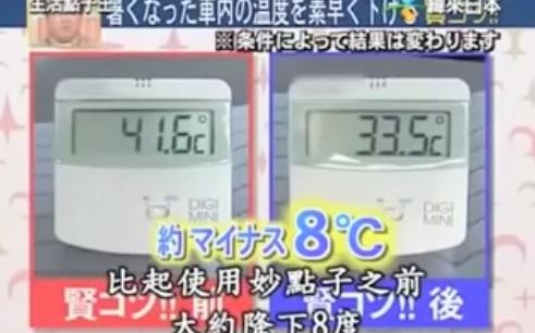 Температурата в колата ще падне с 10 градуса по Целзий