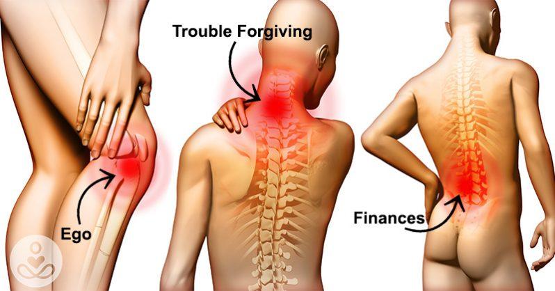 1.Главоболие Главоболието може да е причинено от стреса през деня.