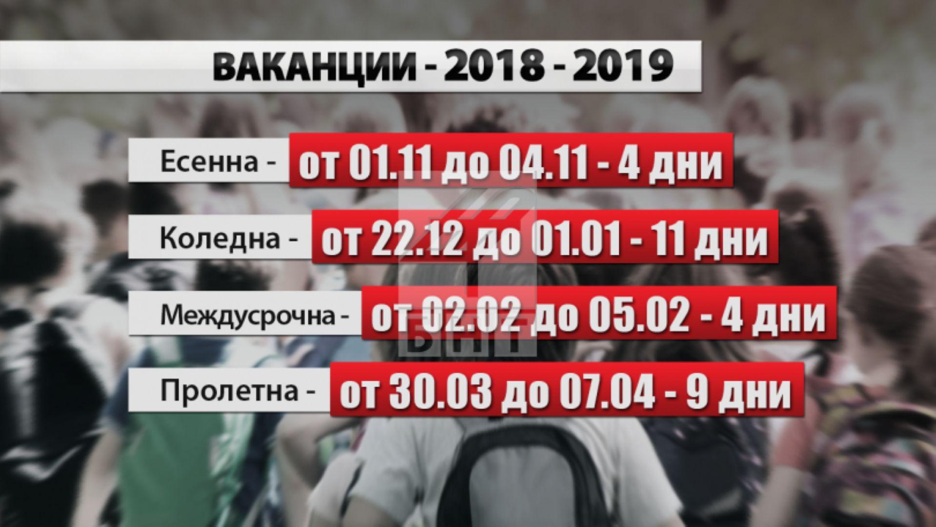 Догодинаизпитът по български език за седмокласниците ще бъде на 17